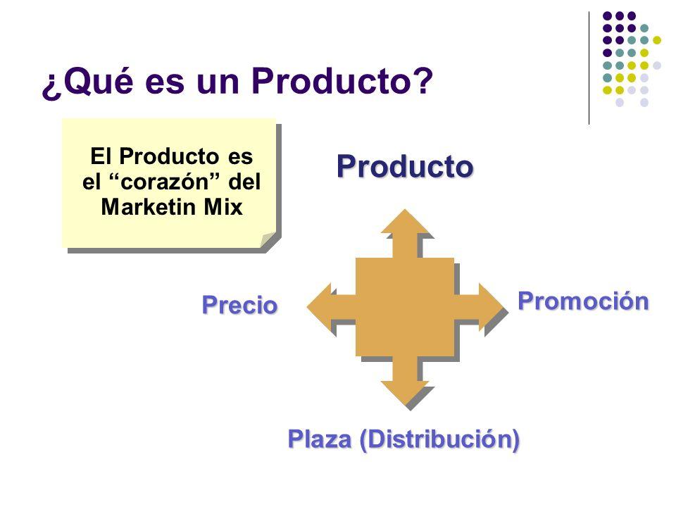 ¿Qué es un Producto? Promoción Plaza (Distribución) PrecioProducto El Producto es el corazón del Marketin Mix