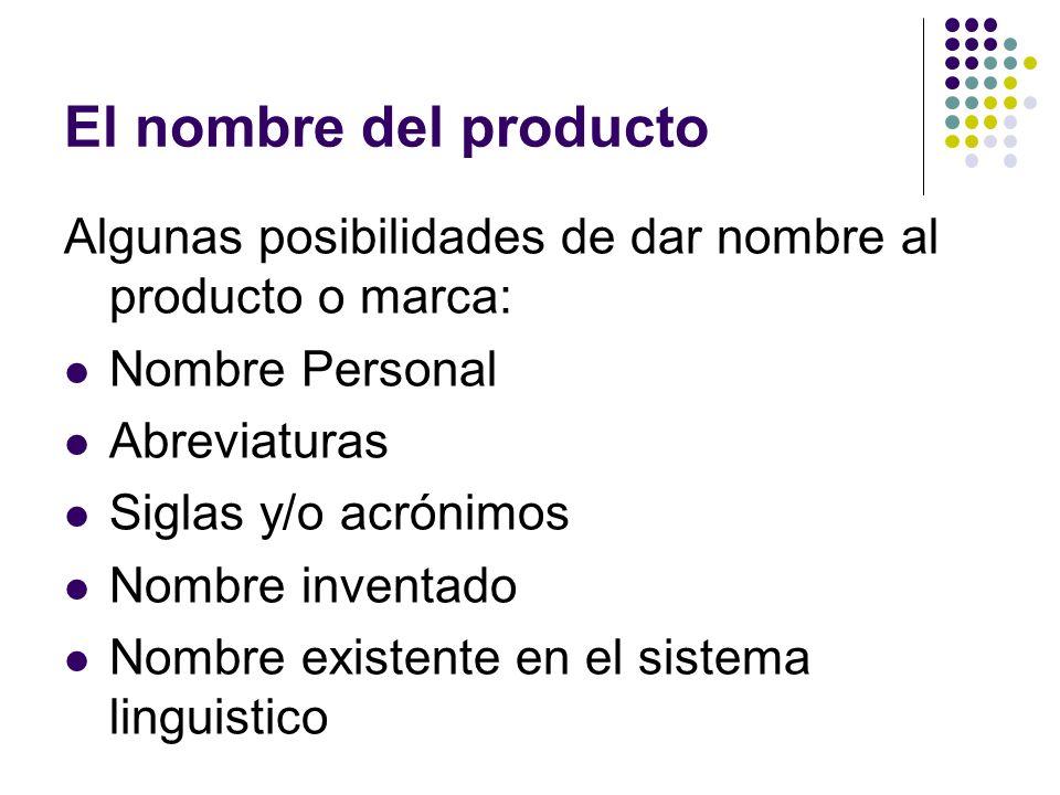 El nombre del producto Algunas posibilidades de dar nombre al producto o marca: Nombre Personal Abreviaturas Siglas y/o acrónimos Nombre inventado Nom