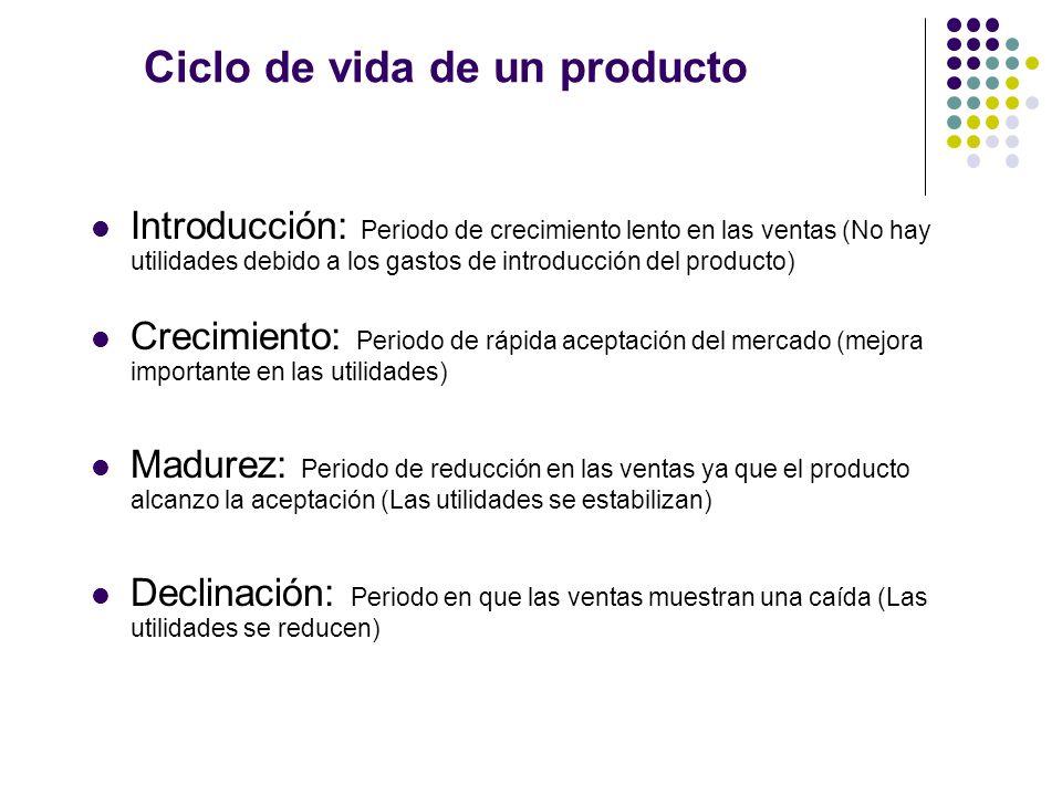 Ciclo de vida de un producto Introducción: Periodo de crecimiento lento en las ventas (No hay utilidades debido a los gastos de introducción del produ