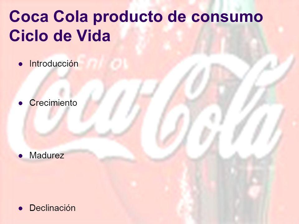 Coca Cola producto de consumo Ciclo de Vida Introducción Crecimiento Madurez Declinación