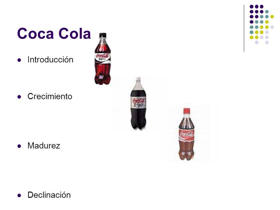 Coca Cola Introducción Crecimiento Madurez Declinación