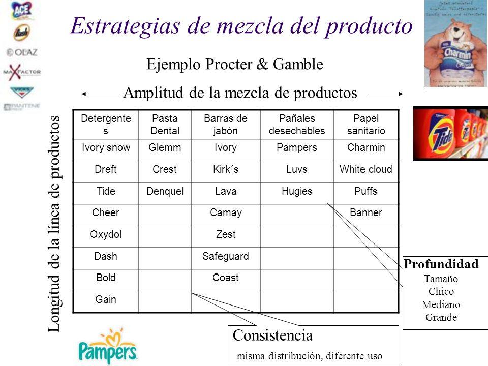 Detergente s Pasta Dental Barras de jabón Pañales desechables Papel sanitario Ivory snowGlemmIvoryPampersCharmin DreftCrestKirk´sLuvsWhite cloud TideD