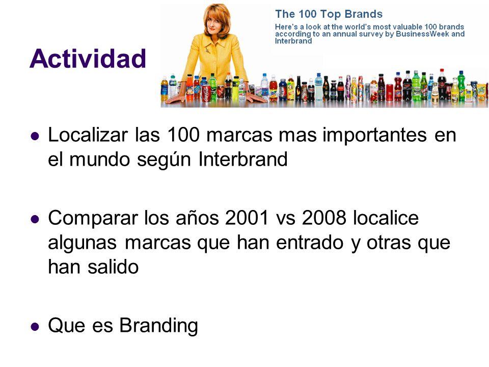 Actividad Localizar las 100 marcas mas importantes en el mundo según Interbrand Comparar los años 2001 vs 2008 localice algunas marcas que han entrado