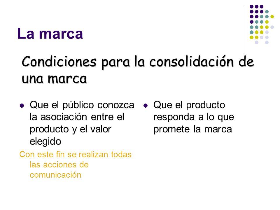 La marca Que el público conozca la asociación entre el producto y el valor elegido Con este fin se realizan todas las acciones de comunicación Que el