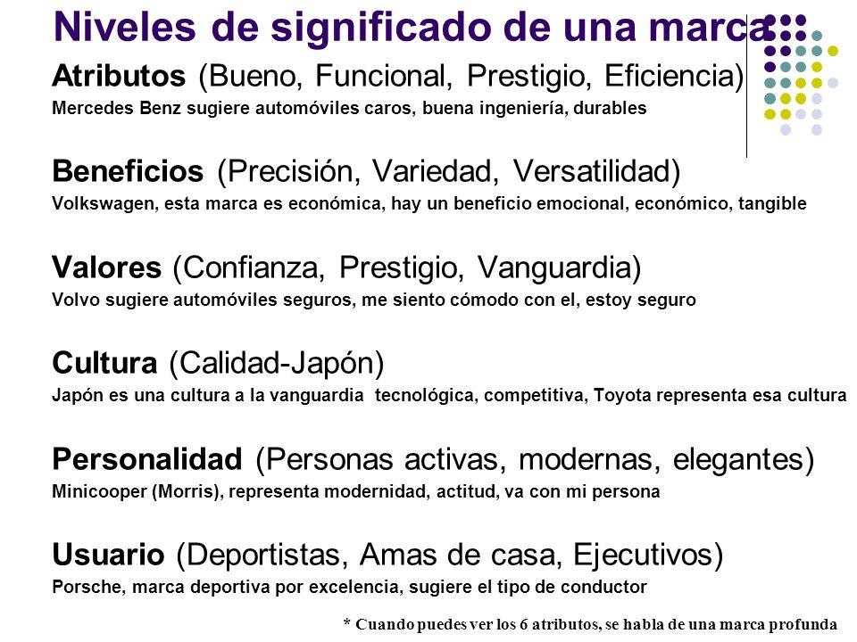 Niveles de significado de una marca Atributos (Bueno, Funcional, Prestigio, Eficiencia) Mercedes Benz sugiere automóviles caros, buena ingeniería, dur