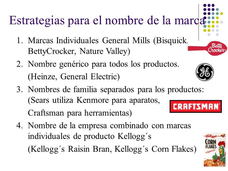 Estrategias para el nombre de la marca 1.Marcas Individuales General Mills (Bisquick, BettyCrocker, Nature Valley) 2.Nombre genérico para todos los pr