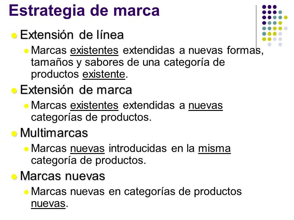 Estrategia de marca Extensión de línea Extensión de línea Marcas existentes extendidas a nuevas formas, tamaños y sabores de una categoría de producto