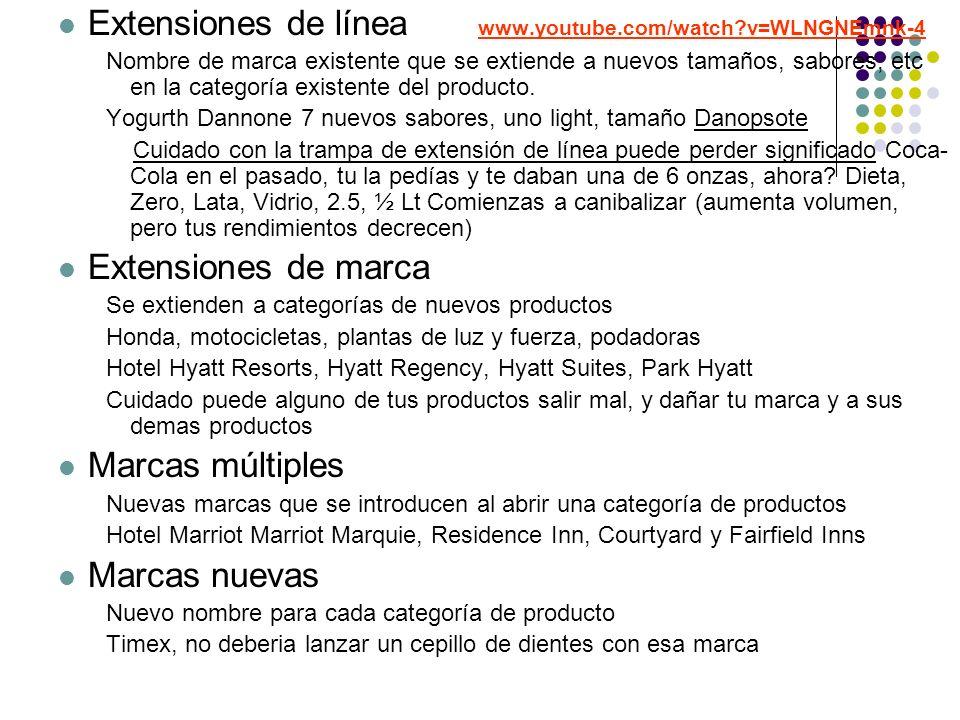 Extensiones de línea www.youtube.com/watch?v=WLNGNEmnk-4 Nombre de marca existente que se extiende a nuevos tamaños, sabores, etc en la categoría exis