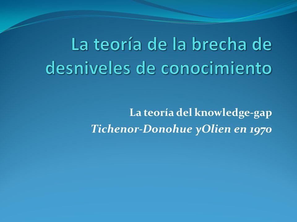 La teoría del knowledge-gap Tichenor-Donohue yOlien en 1970