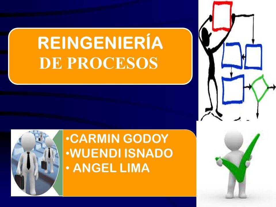 REINGENIERÍA DE PROCESOS REINGENIERÍA DE PROCESOS CARMIN GODOY WUENDI ISNADO ANGEL LIMA