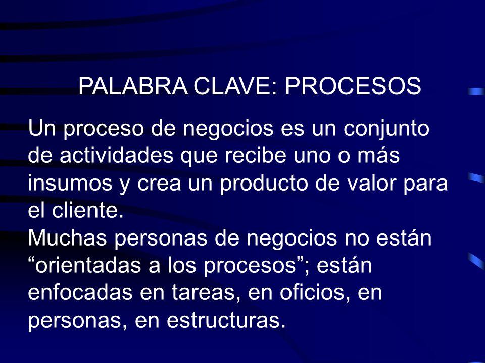 PALABRA CLAVE: PROCESOS Un proceso de negocios es un conjunto de actividades que recibe uno o más insumos y crea un producto de valor para el cliente.
