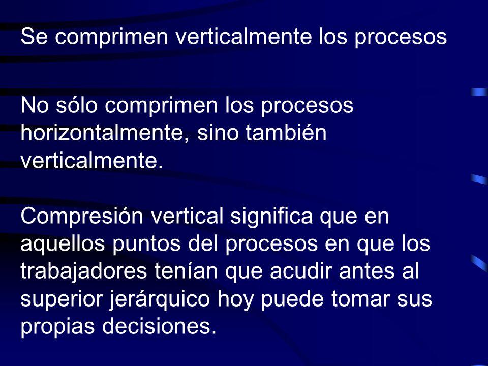No sólo comprimen los procesos horizontalmente, sino también verticalmente. Compresión vertical significa que en aquellos puntos del procesos en que l