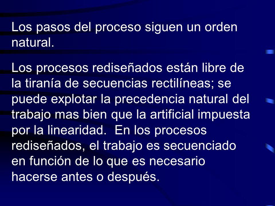 Los pasos del proceso siguen un orden natural. Los procesos rediseñados están libre de la tiranía de secuencias rectilíneas; se puede explotar la prec