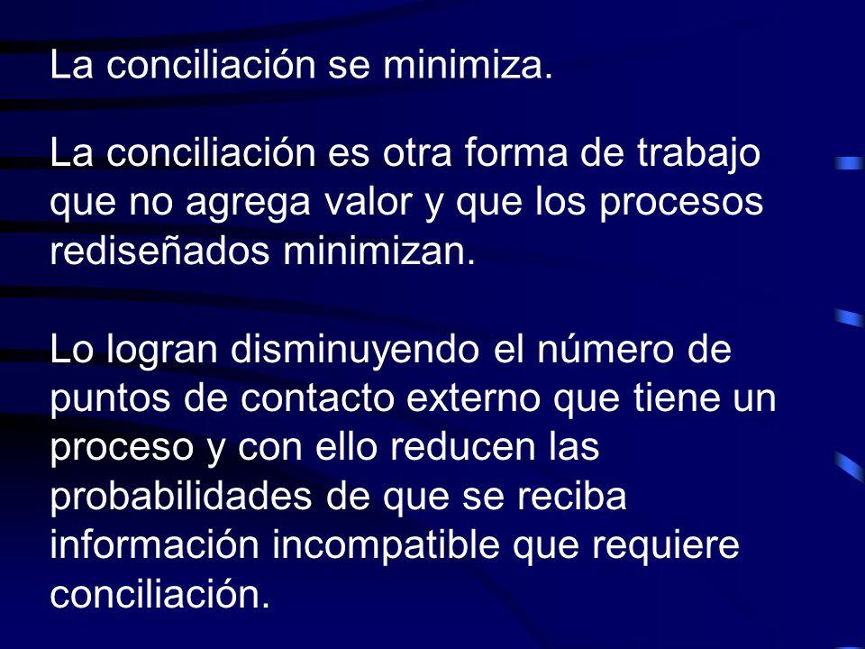 La conciliación se minimiza. La conciliación es otra forma de trabajo que no agrega valor y que los procesos rediseñados minimizan. Lo logran disminuy