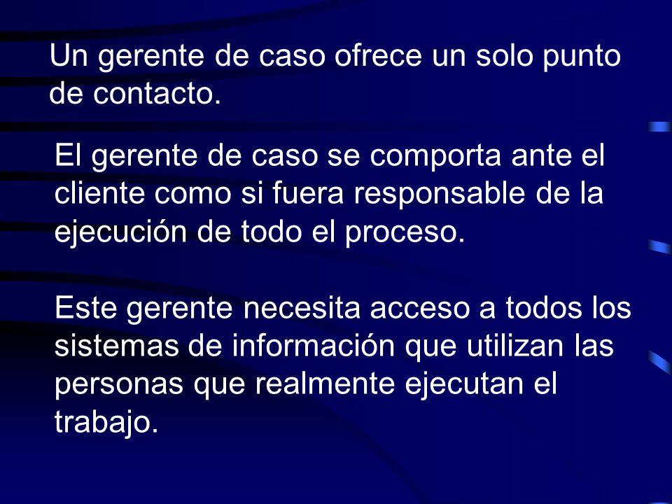 Un gerente de caso ofrece un solo punto de contacto. El gerente de caso se comporta ante el cliente como si fuera responsable de la ejecución de todo