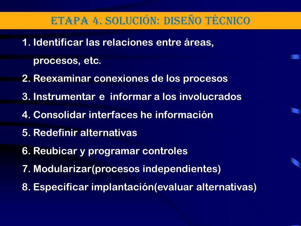 Etapa 4. Solución: Diseño técnico 1.Identificar las relaciones entre áreas, procesos, etc. 2.Reexaminar conexiones de los procesos 3.Instrumentar e in