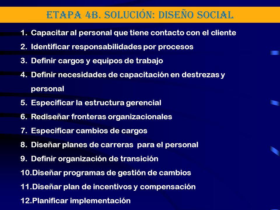 Etapa 4B. Solución: Diseño social 1.Capacitar al personal que tiene contacto con el cliente 2.Identificar responsabilidades por procesos 3.Definir car