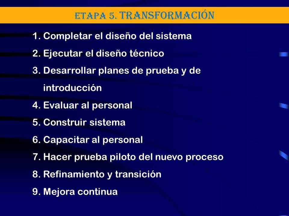 Etapa 5. Transformación 1.Completar el diseño del sistema 2.Ejecutar el diseño técnico 3.Desarrollar planes de prueba y de introducción 4.Evaluar al p