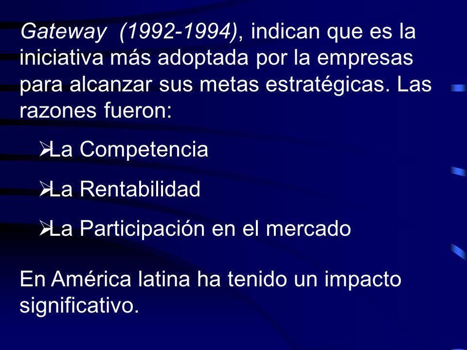 En América latina ha tenido un impacto significativo. Gateway (1992-1994), indican que es la iniciativa más adoptada por la empresas para alcanzar sus
