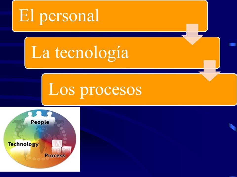 El personalLa tecnologíaLos procesos