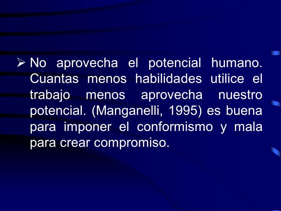No aprovecha el potencial humano. Cuantas menos habilidades utilice el trabajo menos aprovecha nuestro potencial. (Manganelli, 1995) es buena para imp