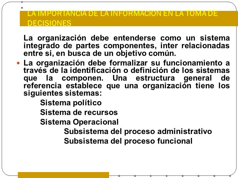 LA IMPORTANCIA DE LA INFORMACION EN LA TOMA DE DECISIONES La organización debe entenderse como un sistema integrado de partes componentes, inter relac