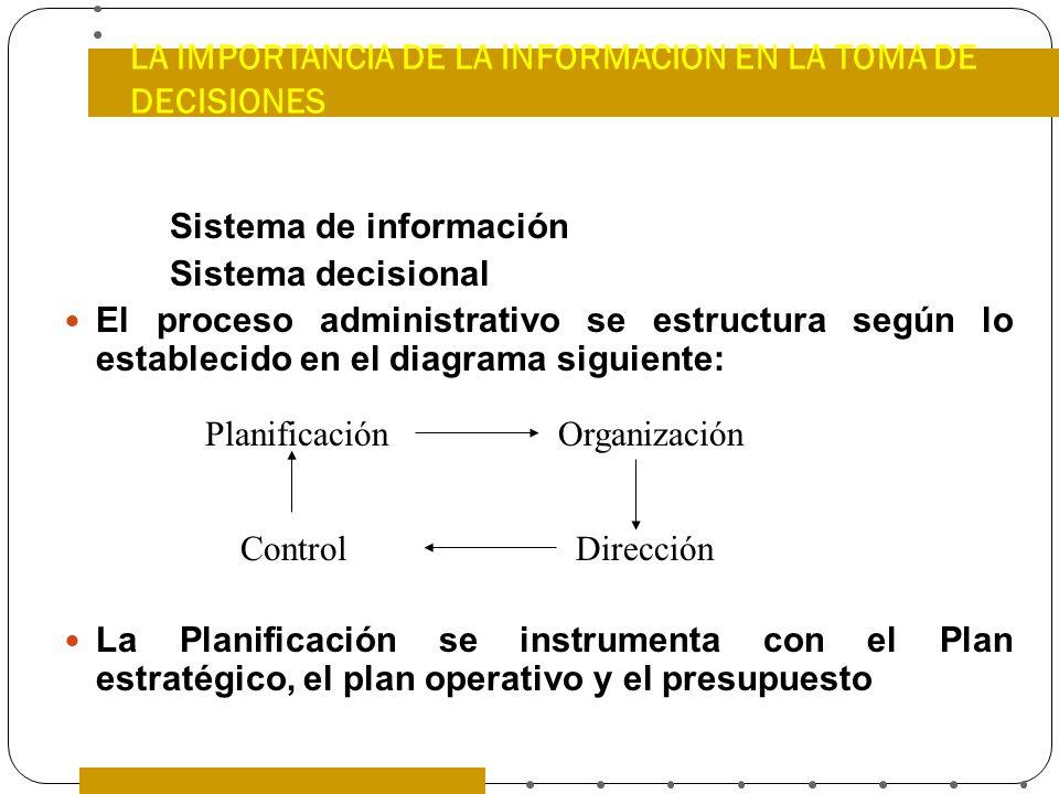 LA IMPORTANCIA DE LA INFORMACION EN LA TOMA DE DECISIONES Sistema de información Sistema decisional El proceso administrativo se estructura según lo e