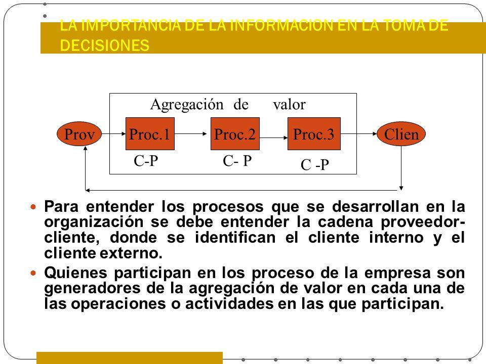 LA IMPORTANCIA DE LA INFORMACION EN LA TOMA DE DECISIONES Para entender los procesos que se desarrollan en la organización se debe entender la cadena
