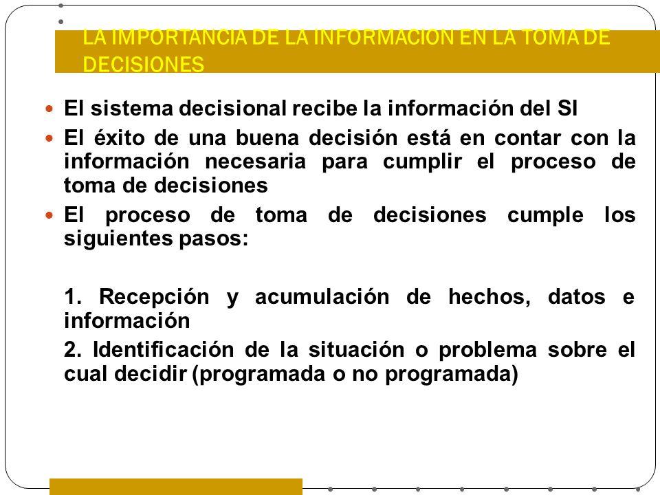 LA IMPORTANCIA DE LA INFORMACION EN LA TOMA DE DECISIONES El sistema decisional recibe la información del SI El éxito de una buena decisión está en co