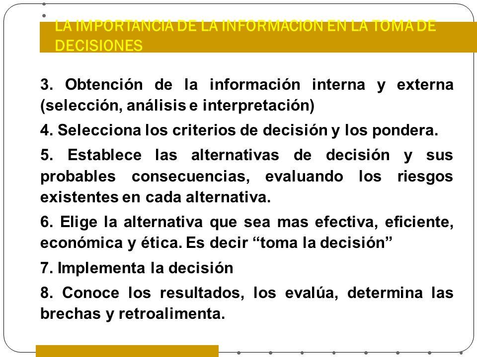 LA IMPORTANCIA DE LA INFORMACION EN LA TOMA DE DECISIONES 3. Obtención de la información interna y externa (selección, análisis e interpretación) 4. S