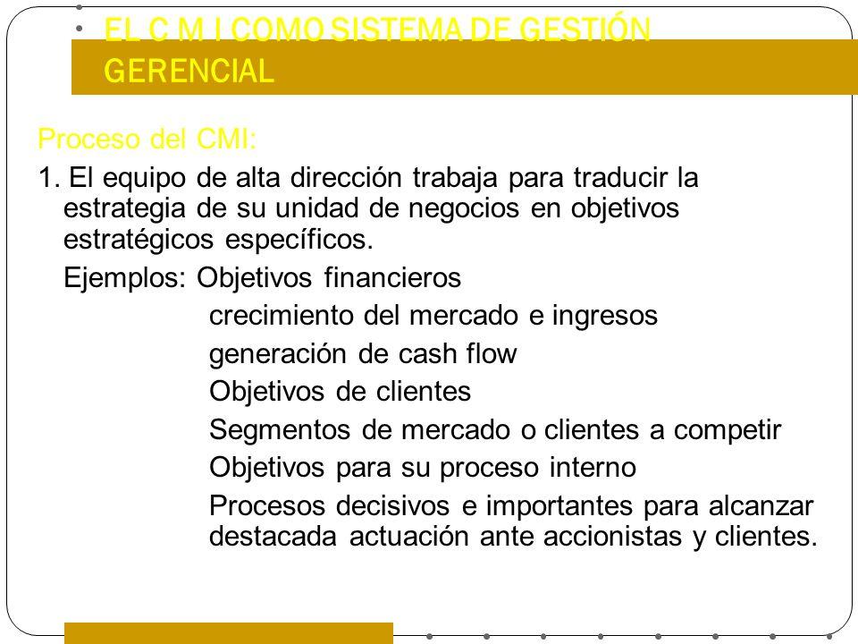 EL C M I COMO SISTEMA DE GESTIÓN GERENCIAL Proceso del CMI: 1. El equipo de alta dirección trabaja para traducir la estrategia de su unidad de negocio