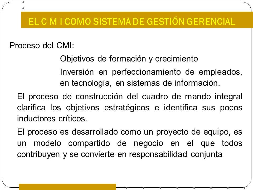 EL C M I COMO SISTEMA DE GESTIÓN GERENCIAL Proceso del CMI: Objetivos de formación y crecimiento Inversión en perfeccionamiento de empleados, en tecno