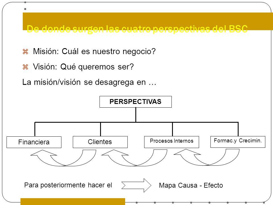 De donde surgen las cuatro perspectivas del BSC Misión: Cuál es nuestro negocio? Visión: Qué queremos ser? La misión/visión se desagrega en … PERSPECT