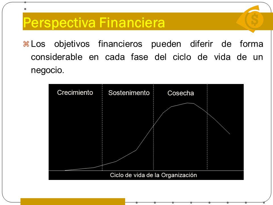 Perspectiva Financiera Los objetivos financieros pueden diferir de forma considerable en cada fase del ciclo de vida de un negocio. Sostenimento Creci