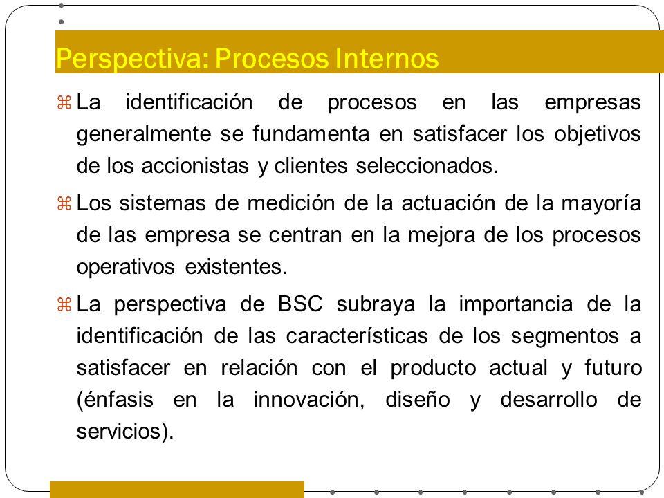 Perspectiva: Procesos Internos La identificación de procesos en las empresas generalmente se fundamenta en satisfacer los objetivos de los accionistas
