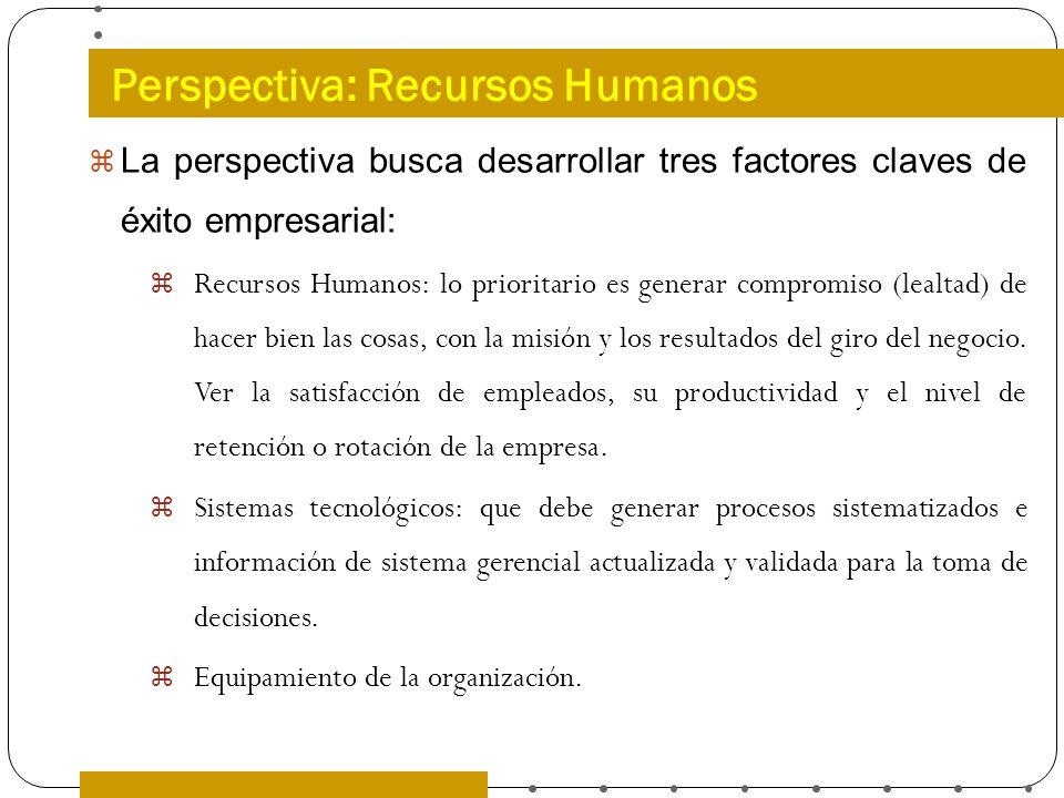 Perspectiva: Recursos Humanos La perspectiva busca desarrollar tres factores claves de éxito empresarial: Recursos Humanos: lo prioritario es generar