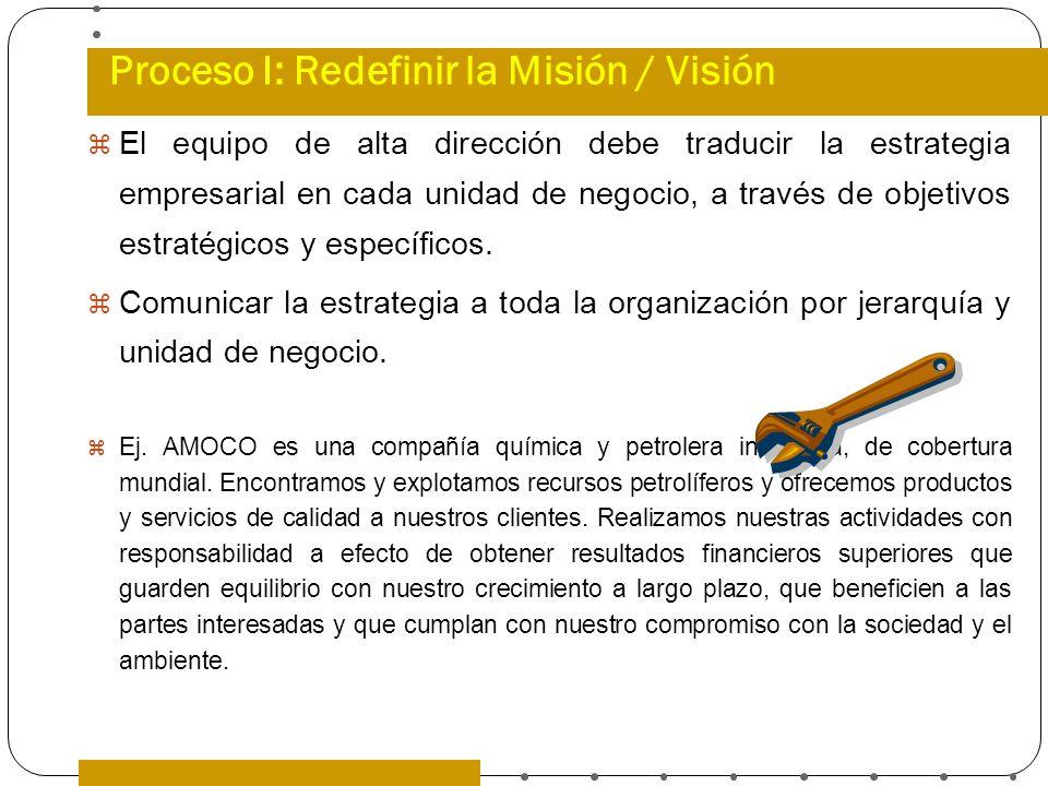 Proceso I: Redefinir la Misión / Visión El equipo de alta dirección debe traducir la estrategia empresarial en cada unidad de negocio, a través de obj