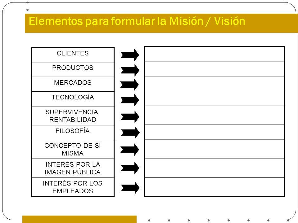 Elementos para formular la Misión / Visión CLIENTES PRODUCTOS MERCADOS TECNOLOGÍA SUPERVIVENCIA, RENTABILIDAD FILOSOFÍA CONCEPTO DE SI MISMA INTERÉS P