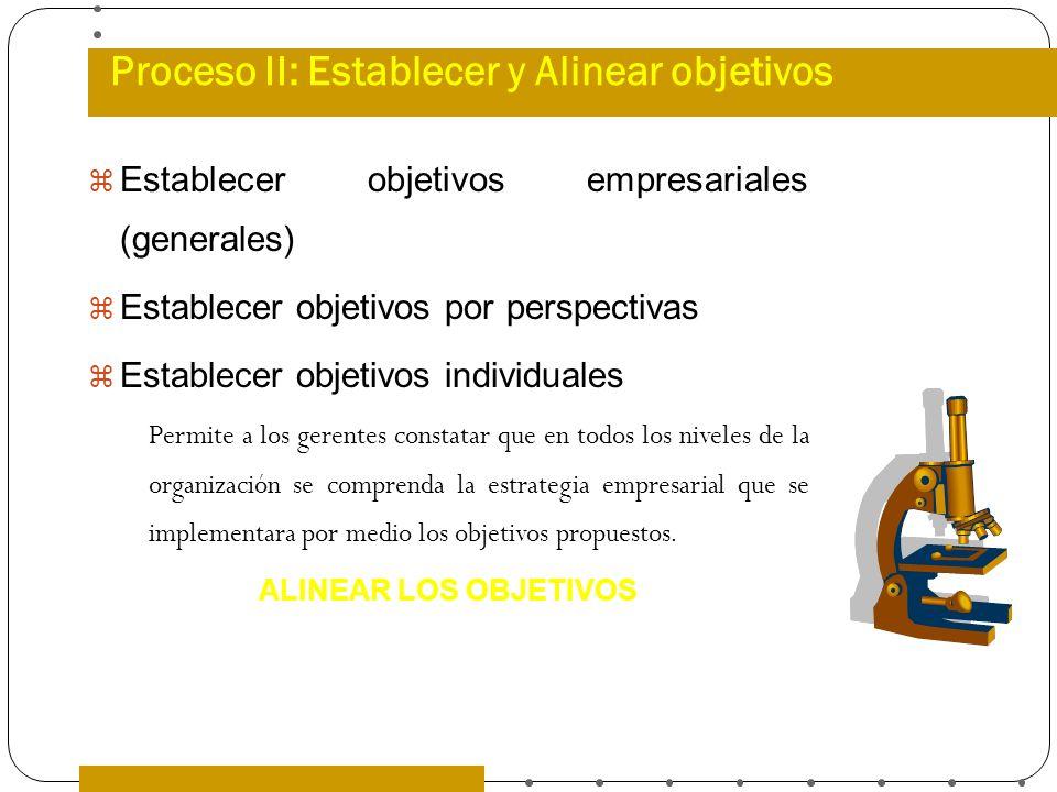 Proceso II: Establecer y Alinear objetivos Establecer objetivos empresariales (generales) Establecer objetivos por perspectivas Establecer objetivos i