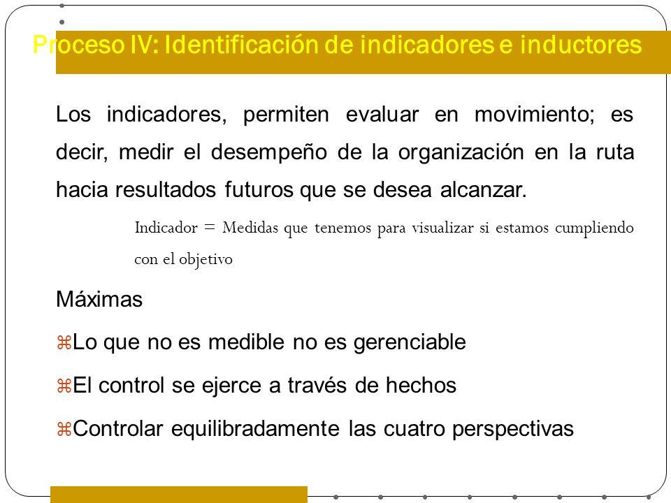 Proceso IV: Identificación de indicadores e inductores Los indicadores, permiten evaluar en movimiento; es decir, medir el desempeño de la organizació
