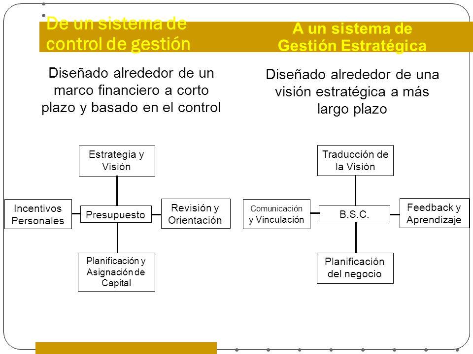 De un sistema de control de gestión Diseñado alrededor de un marco financiero a corto plazo y basado en el control A un sistema de Gestión Estratégica
