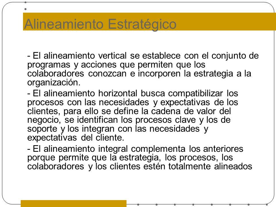Alineamiento Estratégico - El alineamiento vertical se establece con el conjunto de programas y acciones que permiten que los colaboradores conozcan e