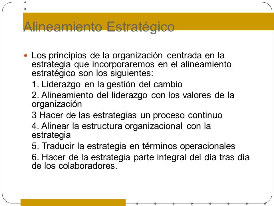 Alineamiento Estratégico Los principios de la organización centrada en la estrategia que incorporaremos en el alineamiento estratégico son los siguien