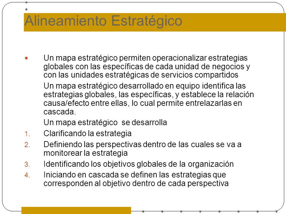 Alineamiento Estratégico Un mapa estratégico permiten operacionalizar estrategias globales con las específicas de cada unidad de negocios y con las un
