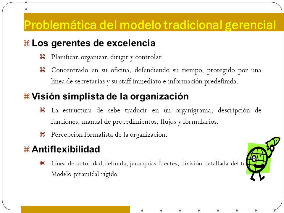 Problemática del modelo tradicional gerencial Los gerentes de excelencia Planificar, organizar, dirigir y controlar. Concentrado en su oficina, defend