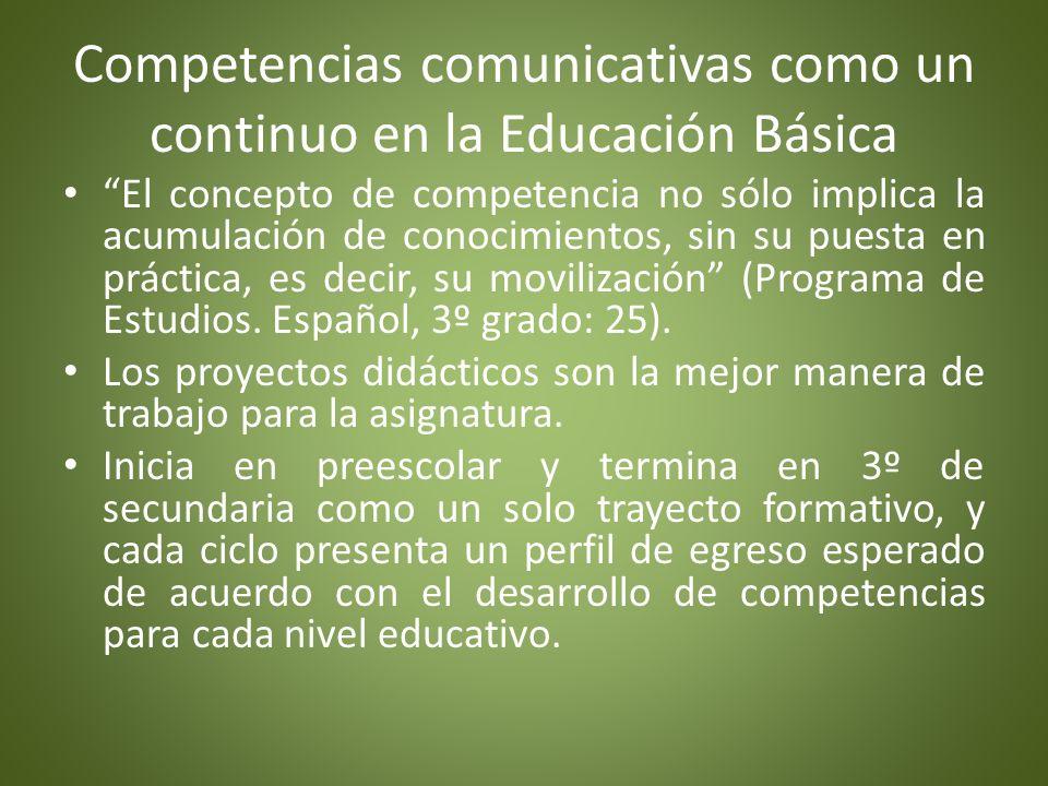 Proyectos didácticos Método de trabajo Que el alumnado conozca, reflexione y emplee la lengua en sus distintos aspectos y ambientes, de forma eficaz.