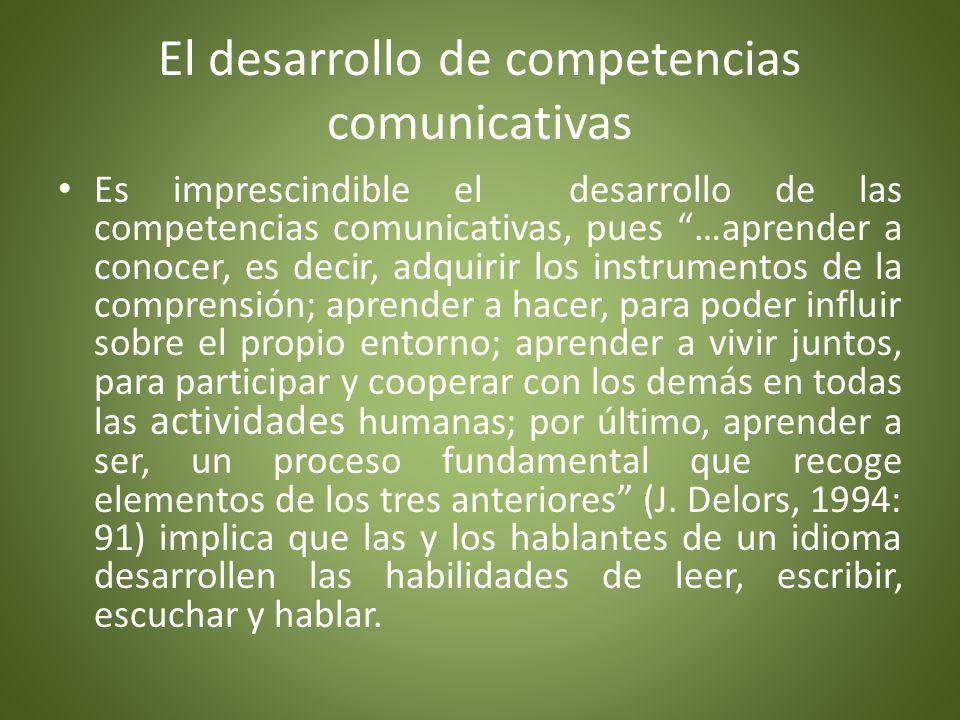 Las prácticas sociales del lenguaje El mejor medio para aprender la lengua en interacción y uso con diferentes interlocutores, en diferentes situaciones.
