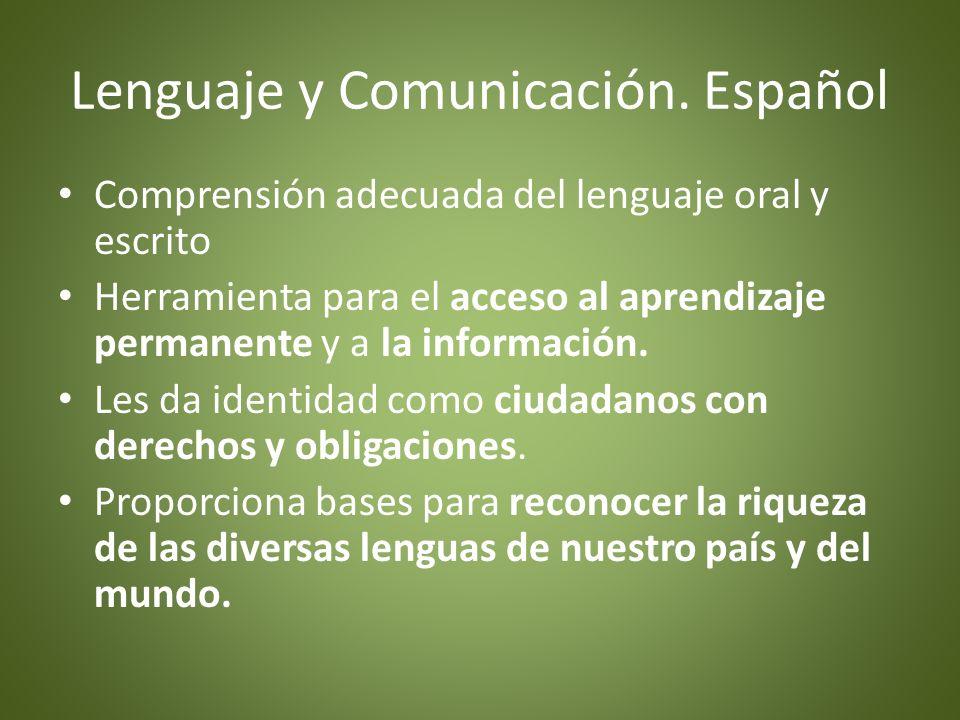 Bloque V Analizar los propósitos, el enfoque didáctico y las estrategias del campo de formación Lenguaje y Comunicación.