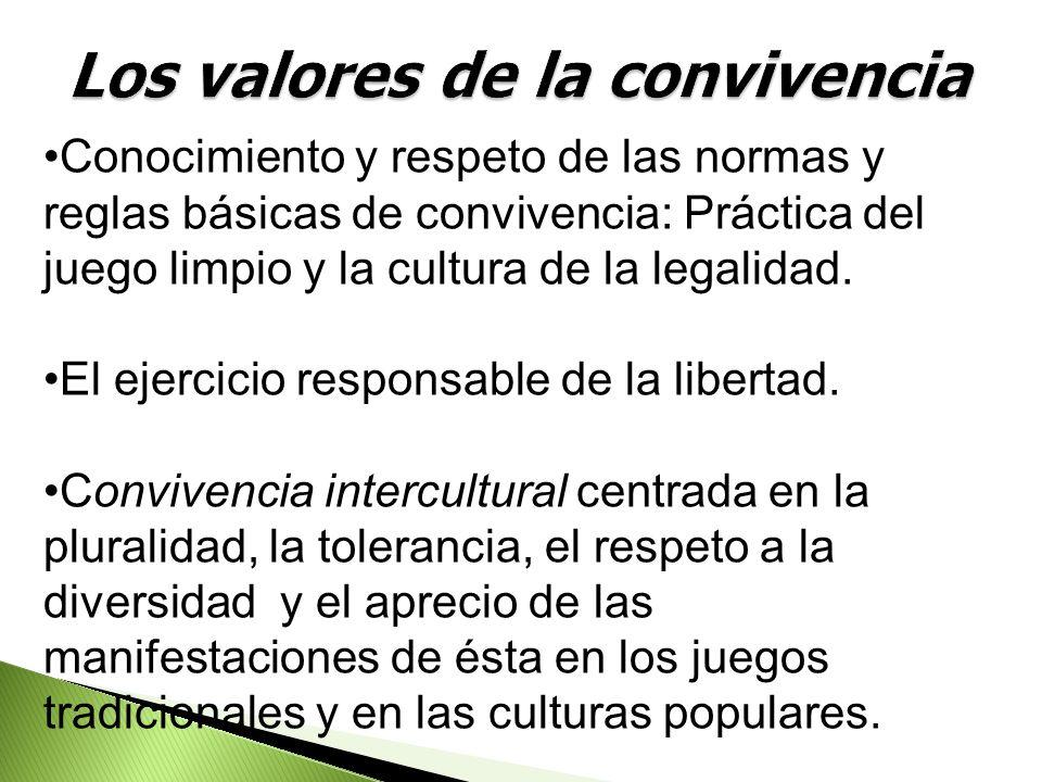 Conocimiento y respeto de las normas y reglas básicas de convivencia: Práctica del juego limpio y la cultura de la legalidad. El ejercicio responsable