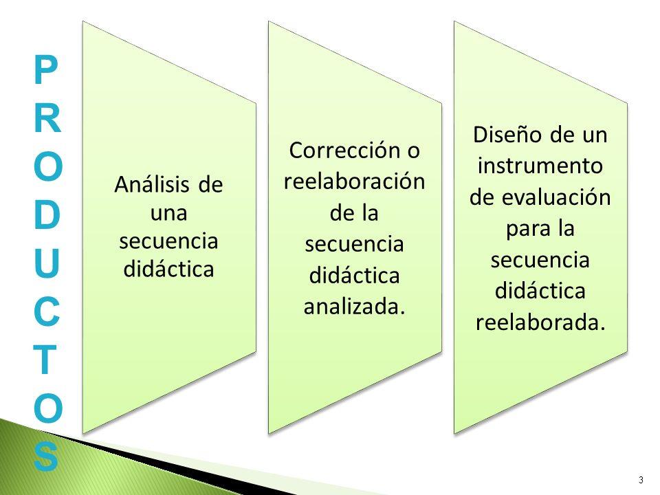 Análisis de una secuencia didáctica Corrección o reelaboración de la secuencia didáctica analizada. Diseño de un instrumento de evaluación para la sec